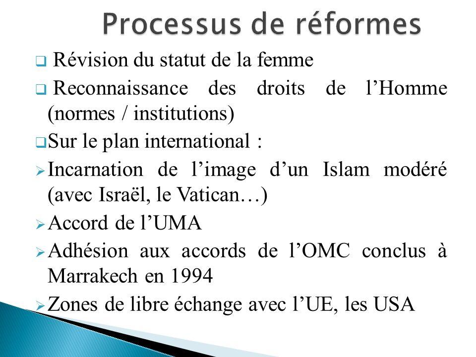 Processus de réformes Révision du statut de la femme