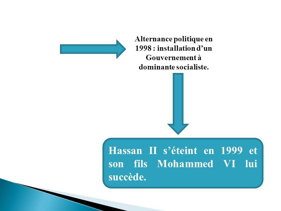 Hassan II s'éteint en 1999 et son fils Mohammed VI lui succède.