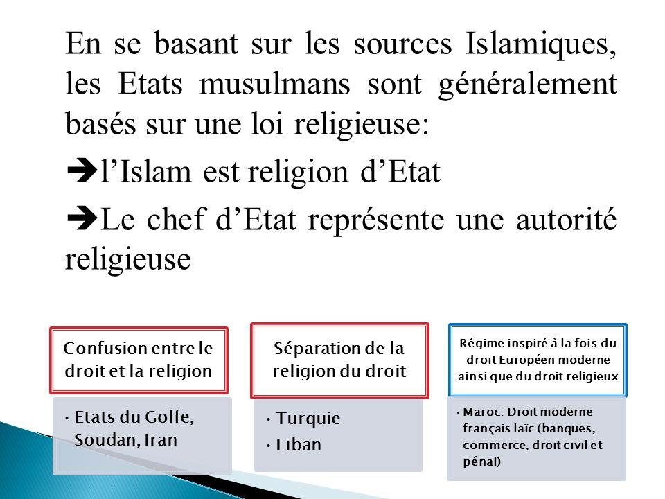 l'Islam est religion d'Etat