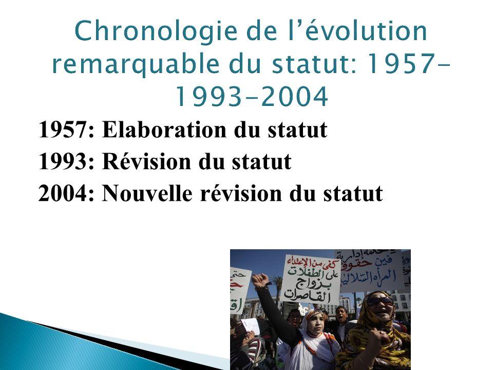 Chronologie de l'évolution remarquable du statut: 1957-1993-2004