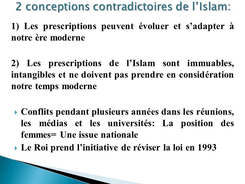 2 conceptions contradictoires de l'Islam: