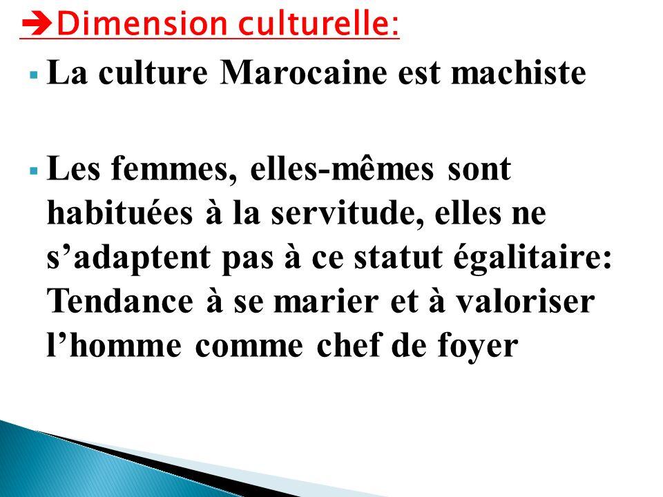 La culture Marocaine est machiste