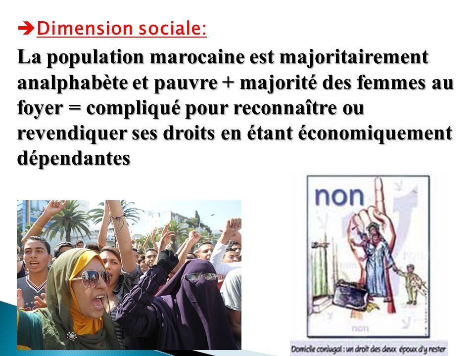 Dimension sociale: