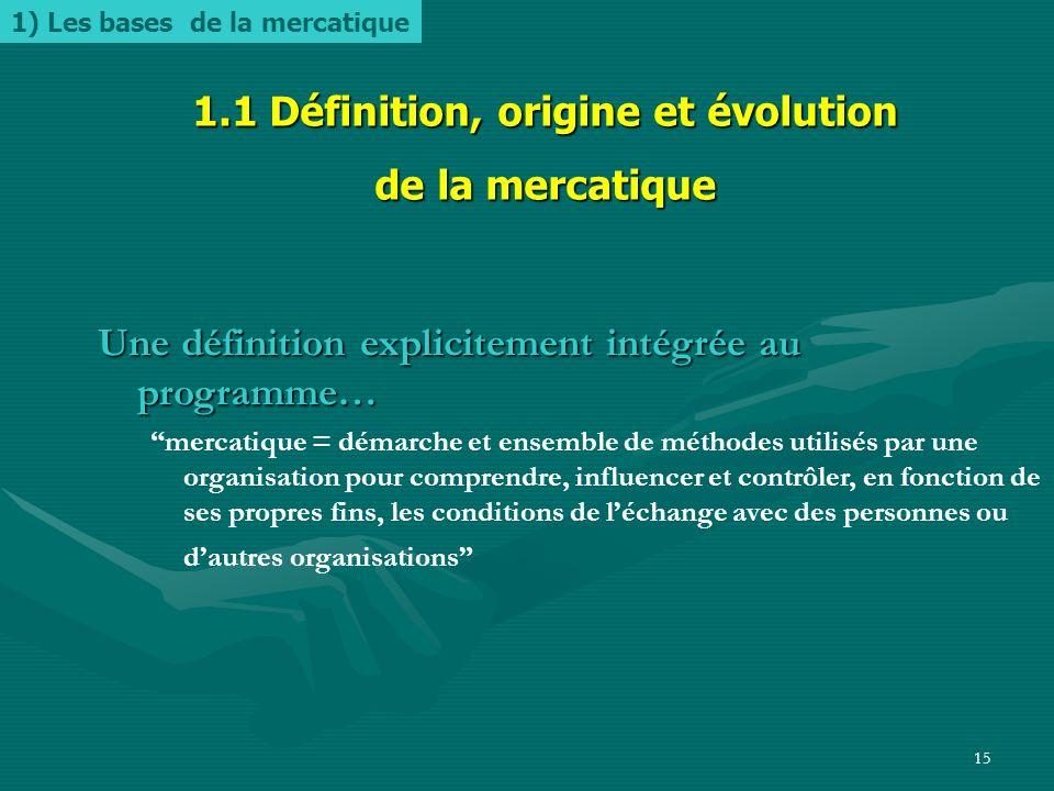 1.1 Définition, origine et évolution