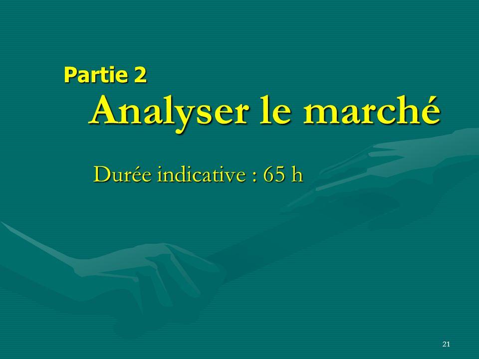 Partie 2 Analyser le marché Durée indicative : 65 h