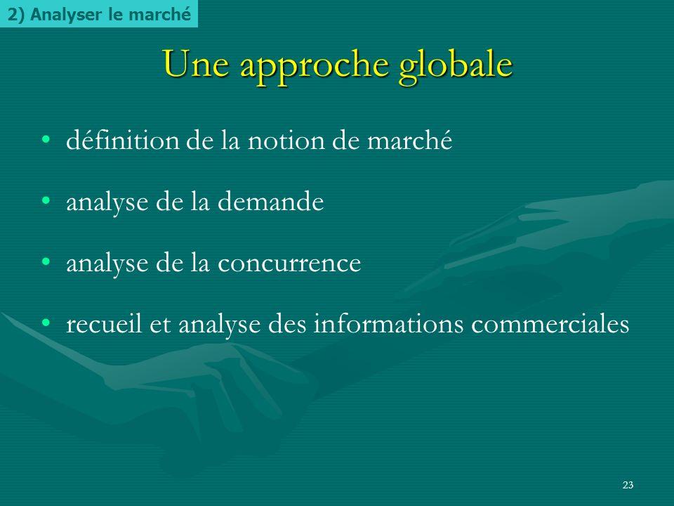 Une approche globale définition de la notion de marché
