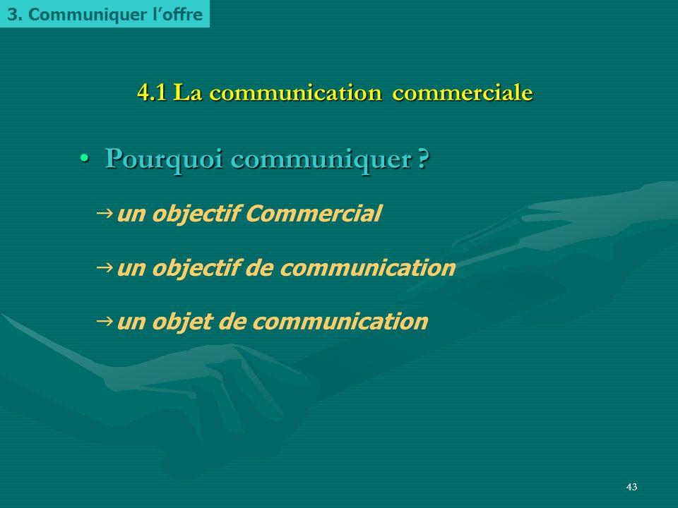 4.1 La communication commerciale