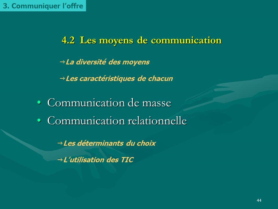 4.2 Les moyens de communication