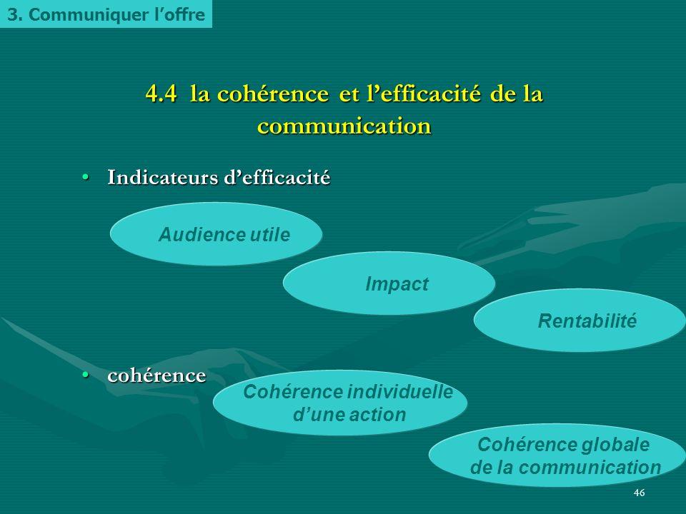 4.4 la cohérence et l'efficacité de la communication