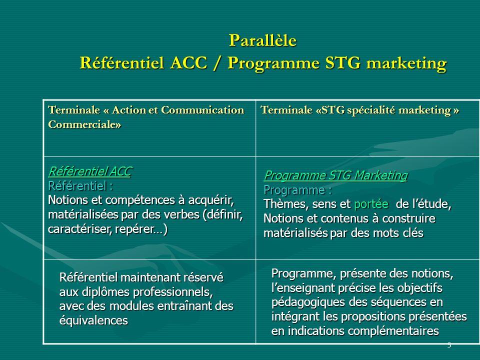 Parallèle Référentiel ACC / Programme STG marketing