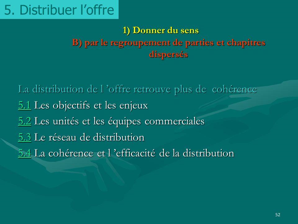 5. Distribuer l'offre 1) Donner du sens B) par le regroupement de parties et chapitres dispersés.