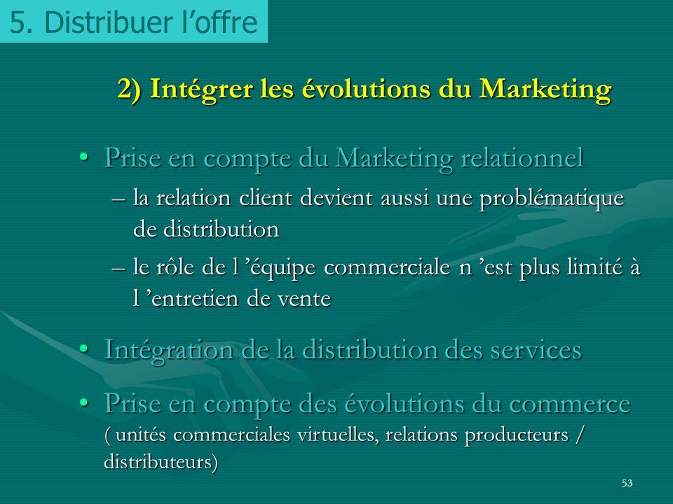 2) Intégrer les évolutions du Marketing