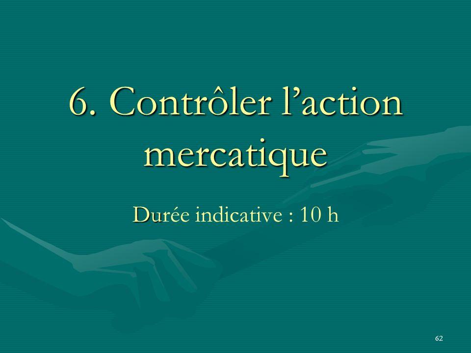 6. Contrôler l'action mercatique