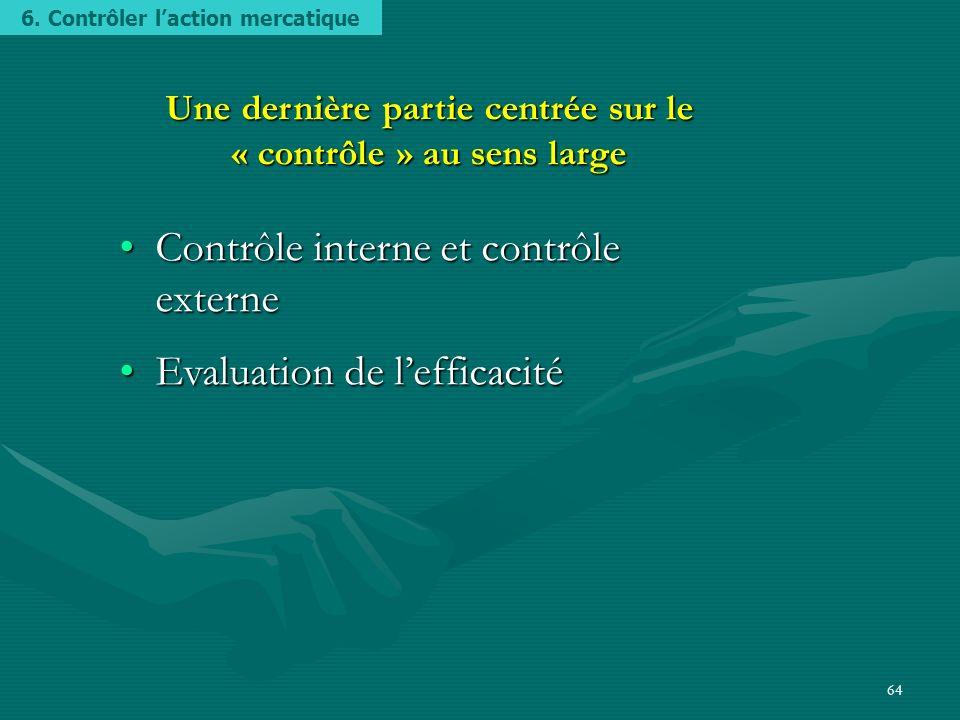 Contrôle interne et contrôle externe Evaluation de l'efficacité