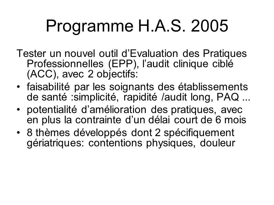 Programme H.A.S. 2005 Tester un nouvel outil d'Evaluation des Pratiques Professionnelles (EPP), l'audit clinique ciblé (ACC), avec 2 objectifs:
