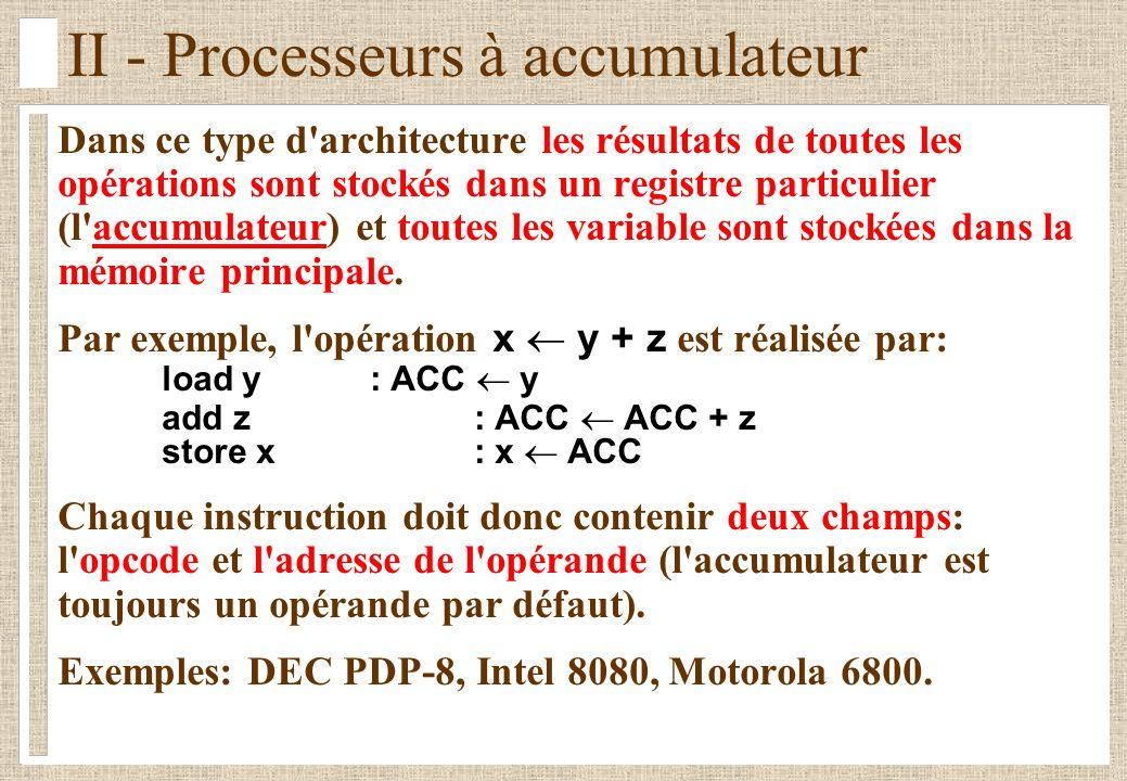 II - Processeurs à accumulateur