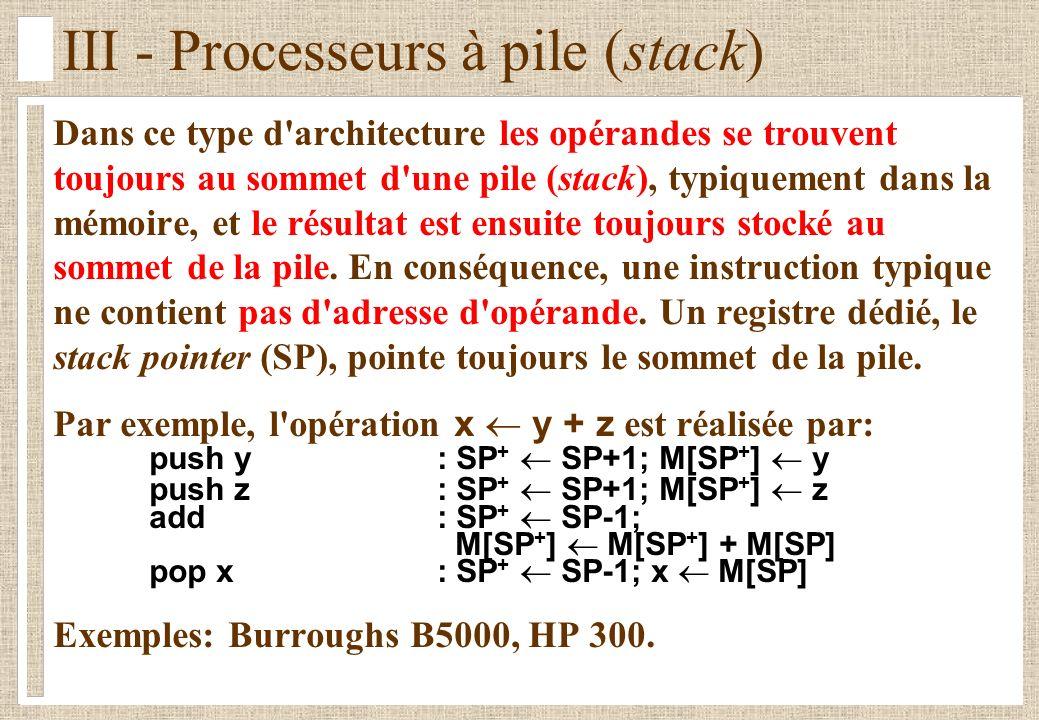 III - Processeurs à pile (stack)