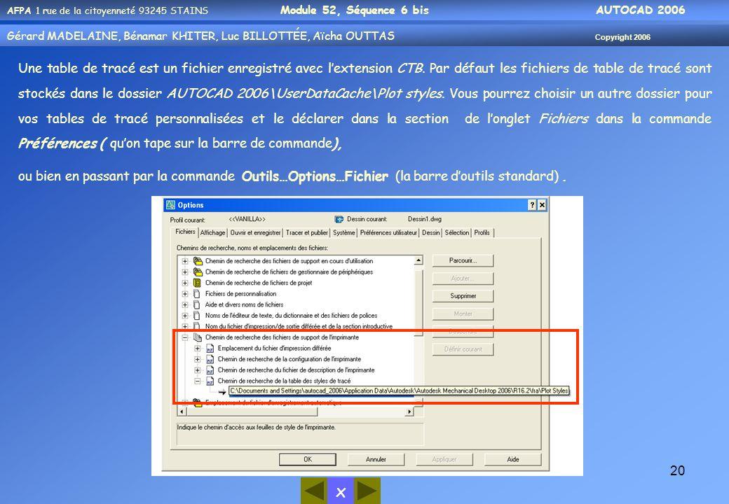 Une table de tracé est un fichier enregistré avec l'extension CTB