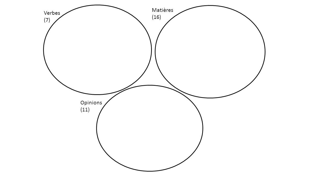 Matières (16) Verbes (7) Opinions (11)