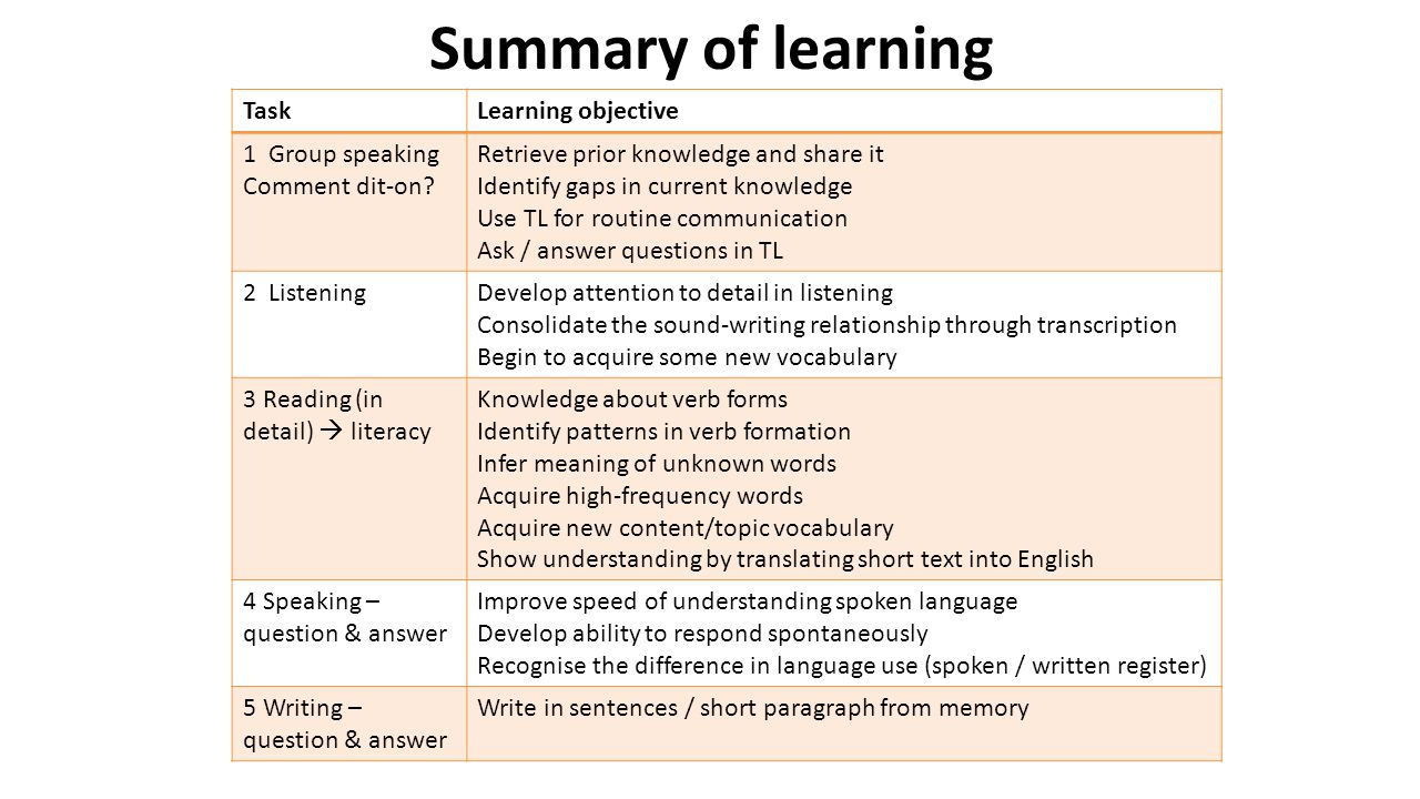 Summary of learning Task Learning objective