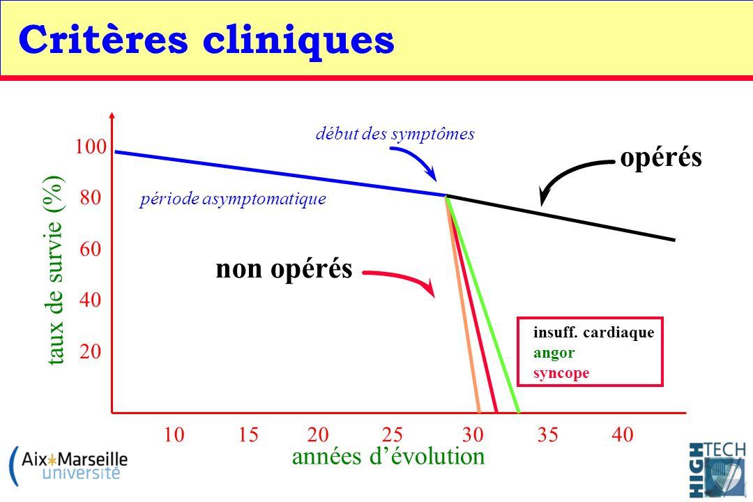 Critères cliniques opérés non opérés taux de survie (%)