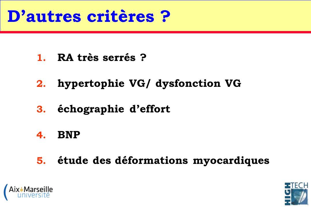 D'autres critères RA très serrés hypertophie VG/ dysfonction VG