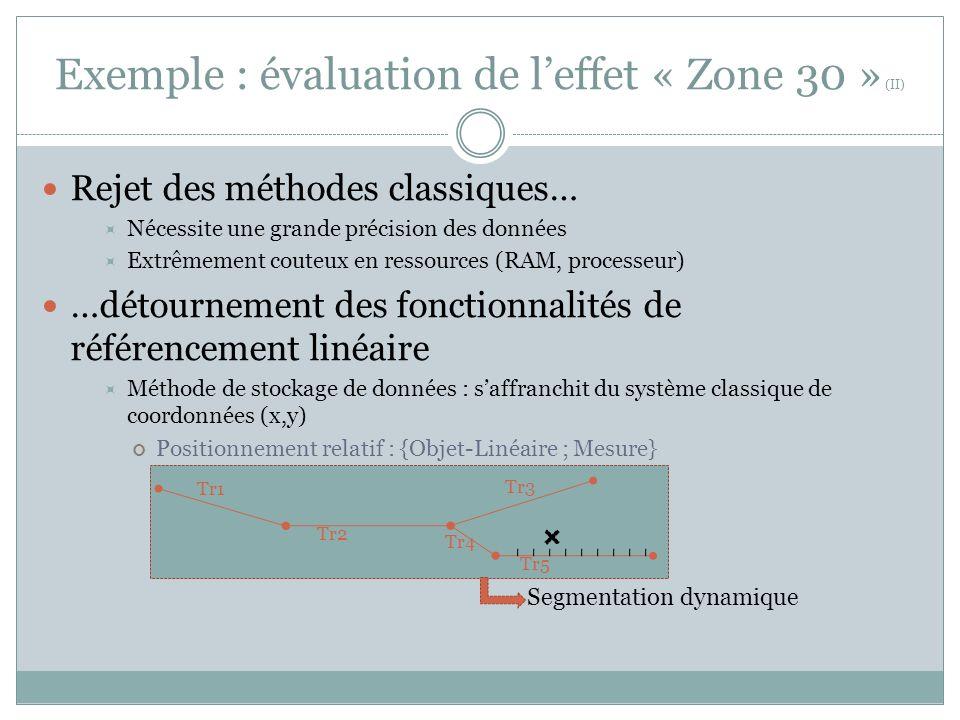 Exemple : évaluation de l'effet « Zone 30 » (II)