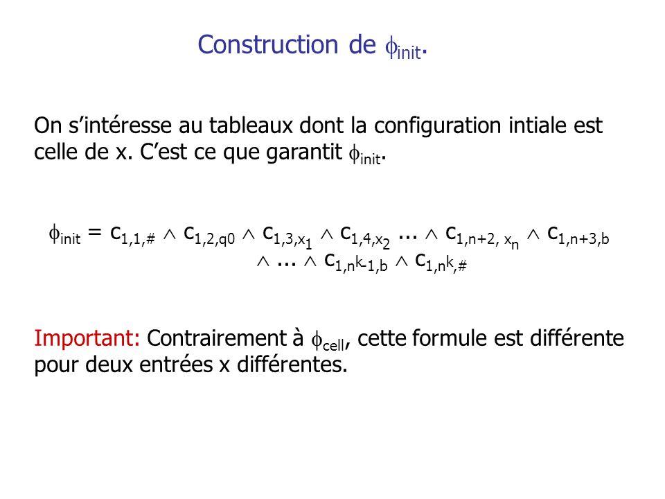 Construction de init. On s'intéresse au tableaux dont la configuration intiale est celle de x. C'est ce que garantit init.