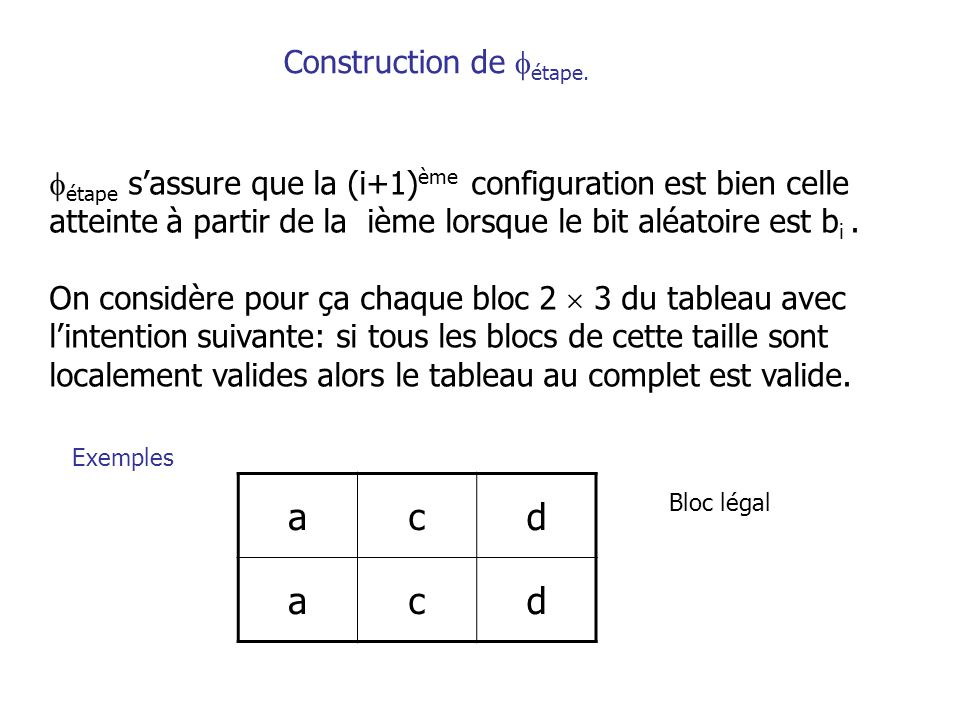 a c d Construction de étape.