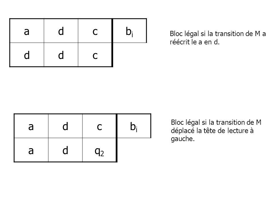a d. c. bi. Bloc légal si la transition de M a réécrit le a en d. a. d. c. bi. q2. Bloc légal si la transition de M.
