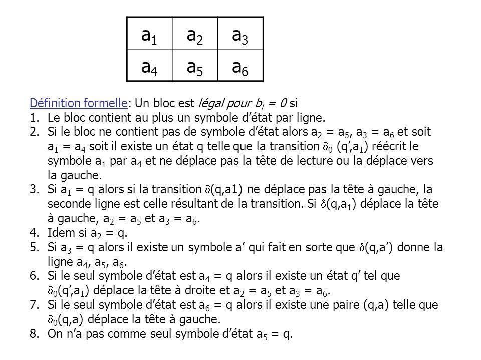 a1 a2. a3. a4. a5. a6. Définition formelle: Un bloc est légal pour bi = 0 si. Le bloc contient au plus un symbole d'état par ligne.