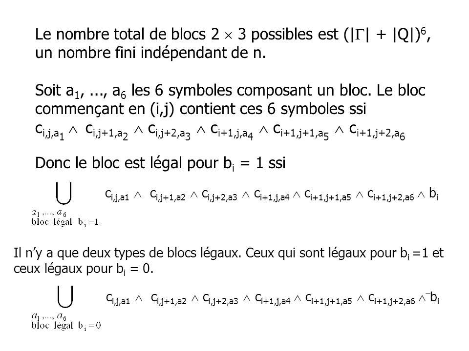 Donc le bloc est légal pour bi = 1 ssi