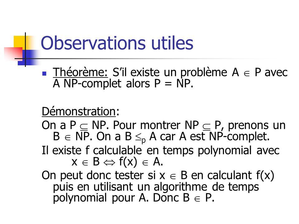 Observations utiles Théorème: S'il existe un problème A  P avec A NP-complet alors P = NP. Démonstration:
