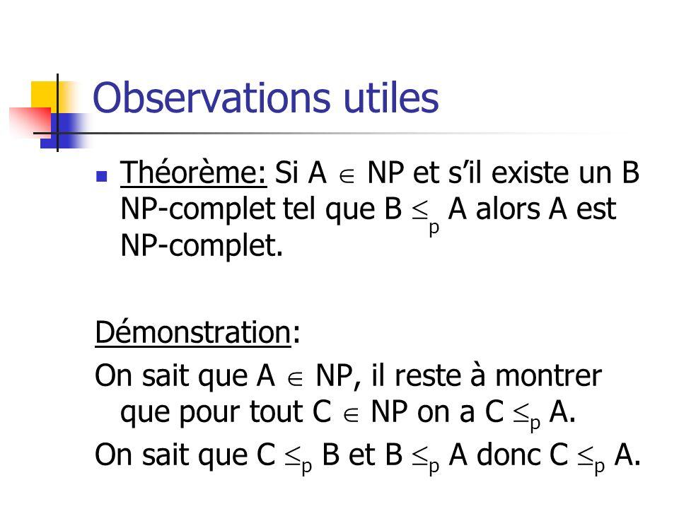 Observations utiles Théorème: Si A  NP et s'il existe un B NP-complet tel que B p A alors A est NP-complet.