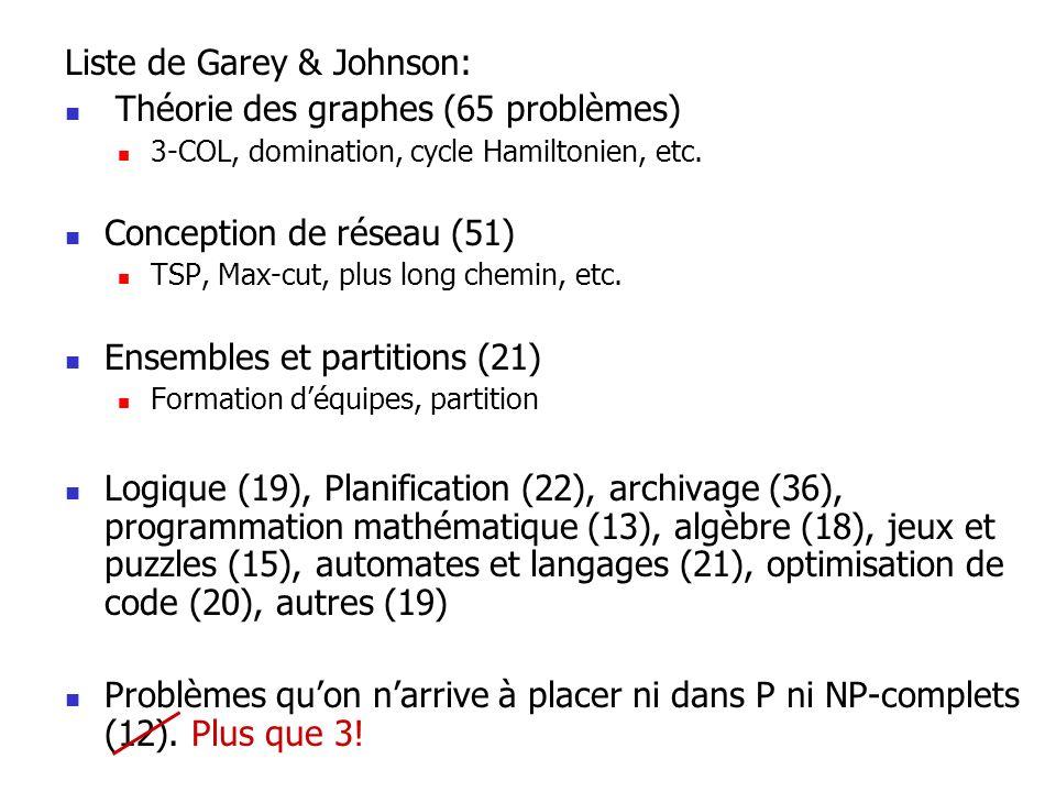 Liste de Garey & Johnson: Théorie des graphes (65 problèmes)