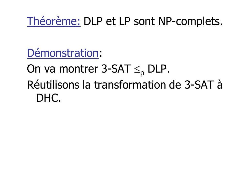 Théorème: DLP et LP sont NP-complets.