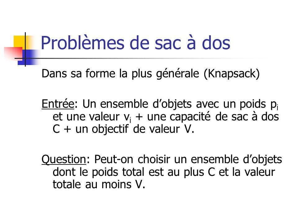 Problèmes de sac à dos Dans sa forme la plus générale (Knapsack)