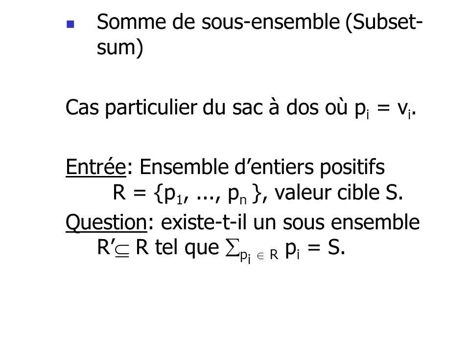 Somme de sous-ensemble (Subset-sum)