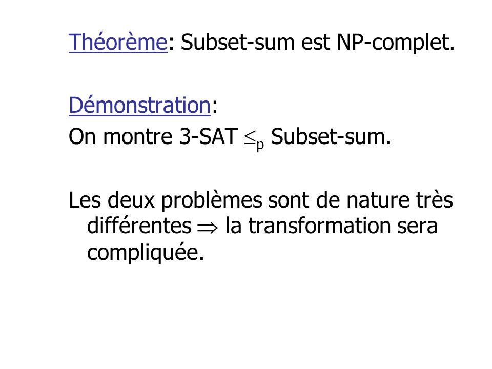 Théorème: Subset-sum est NP-complet.