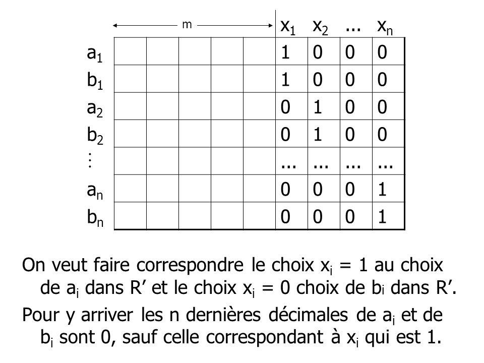 x1 x2. ... xn. a1. 1. b1. a2. b2.  an. bn. m.