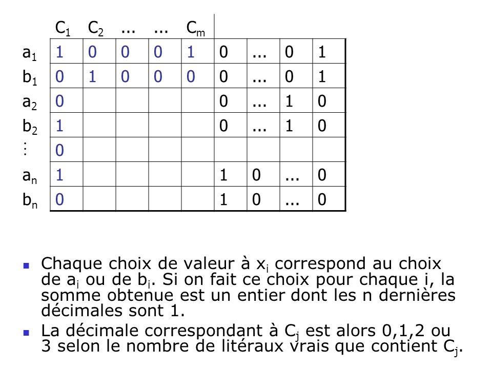 C1 C2. ... Cm. a1. 1. b1. a2. b2.  an. bn.