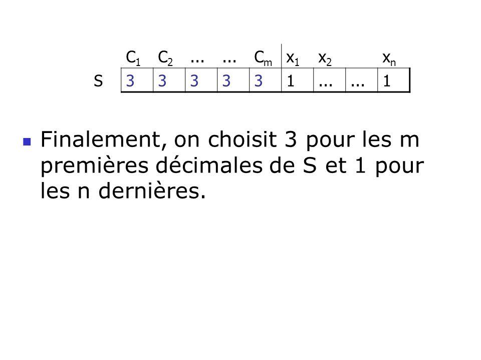 C1 C2. ... Cm. x1. x2. xn. S. 3. 1.