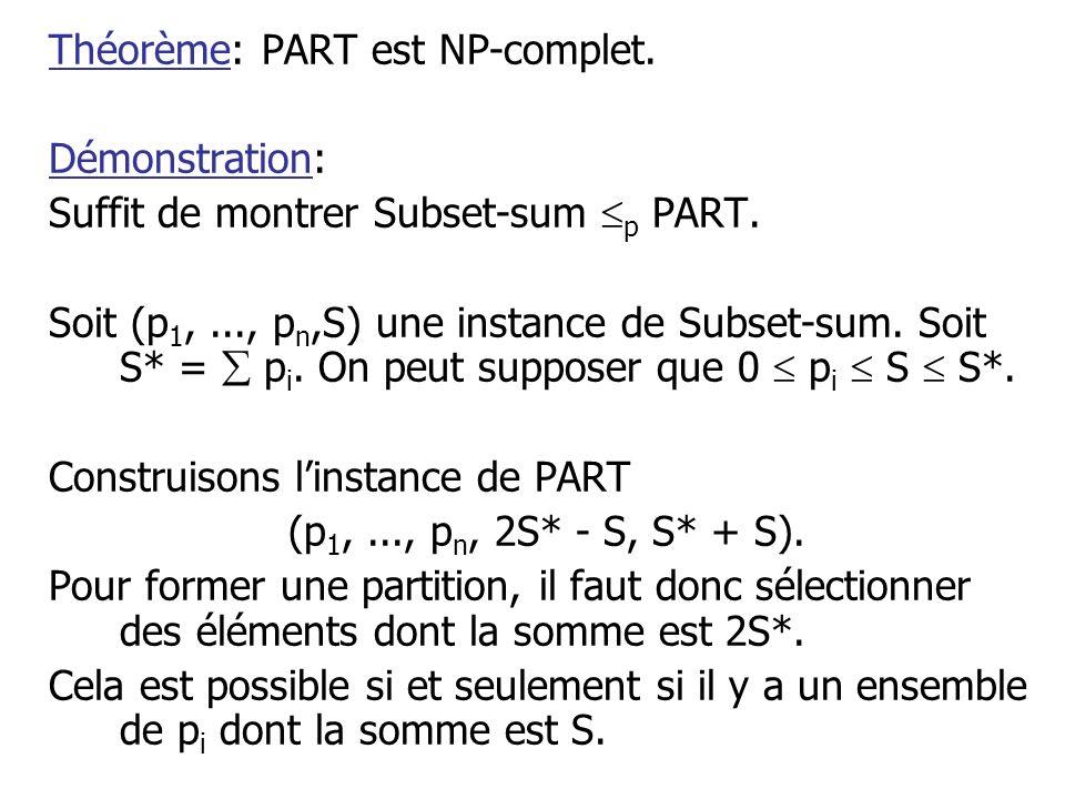 Théorème: PART est NP-complet.