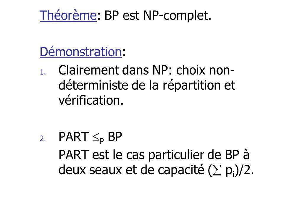 Théorème: BP est NP-complet.
