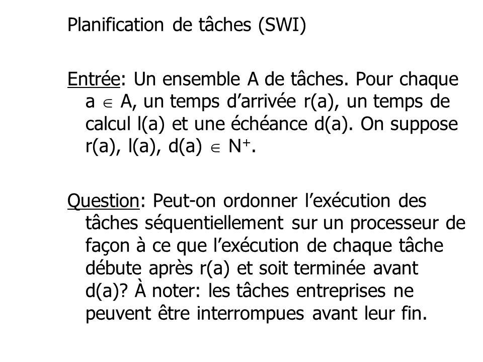 Planification de tâches (SWI)