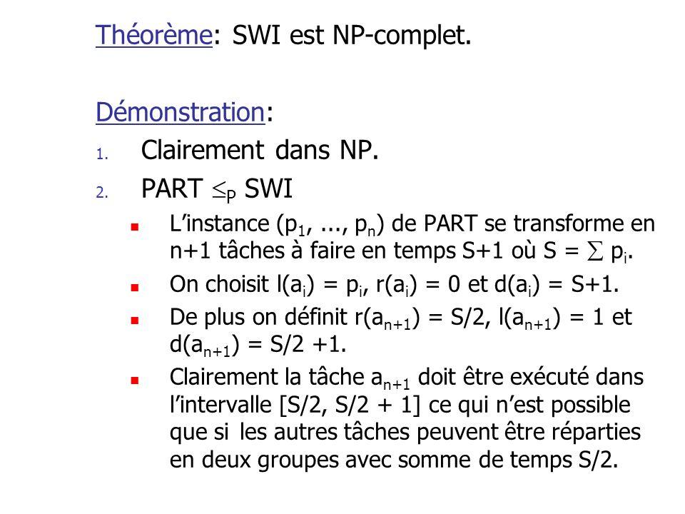 Théorème: SWI est NP-complet. Démonstration: Clairement dans NP.