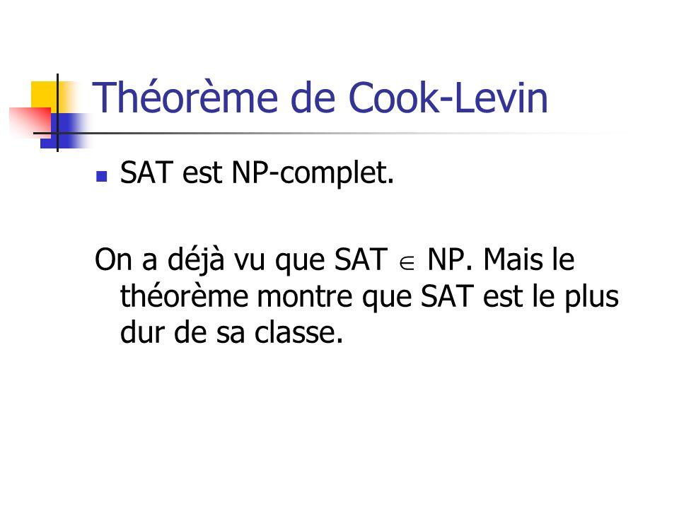 Théorème de Cook-Levin