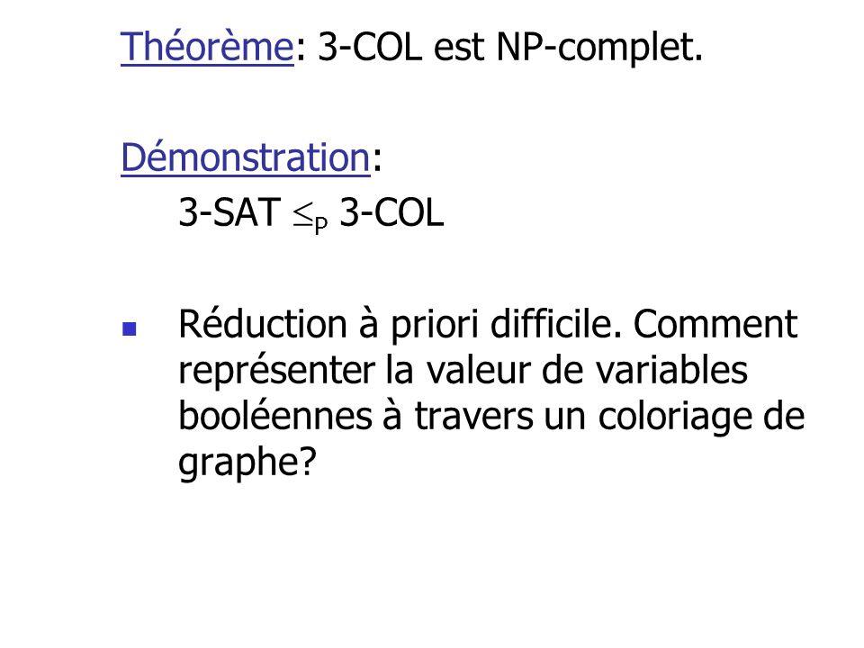 Théorème: 3-COL est NP-complet.