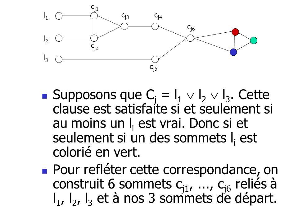 cj1 l1. cj3. cj4. cj6. l2. cj2. l3. cj5.