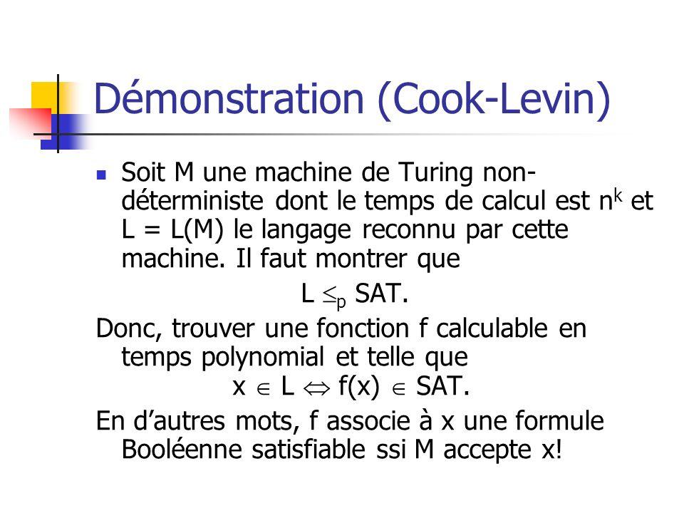 Démonstration (Cook-Levin)